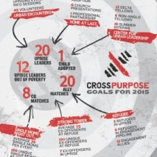 CrossPurpose Goals Poster